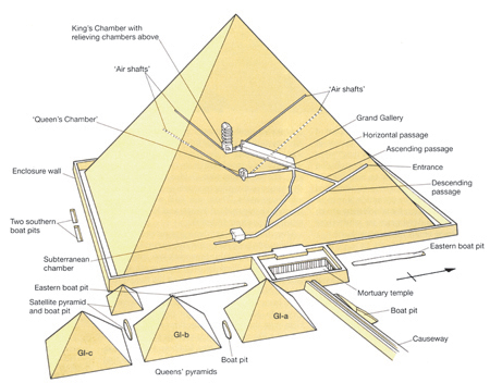Plan of the Great Pyramid of Khufu.  sc 1 th 198 & News on the Robot and the Secret Doors inside the Great Pyramid of ...